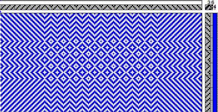 cayenne scarf draft