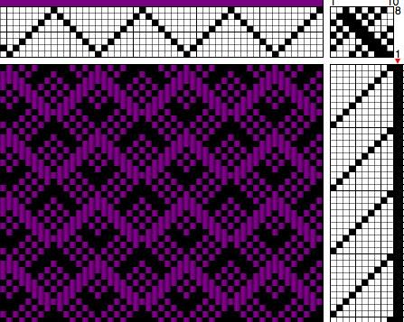 double Vs weave draft